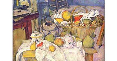 Paul Cezanne Meyve Sepeti