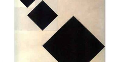 Theo van Doesburg Aritmetik Kompozisyon
