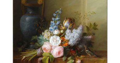 Cornelis van Spaendonck Kuş Yuvası ve Çiçek Sepeti
