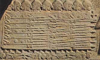 Akad Sanatı Tarihsel Kökeni ve Bilgiler
